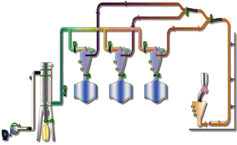 Negative pressure pneumatic conveying